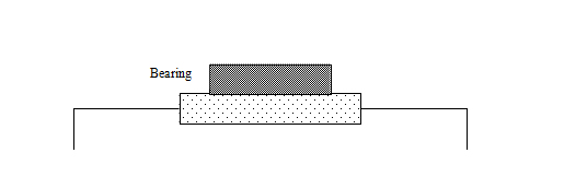 Bearing Strip | Bridge Bearing | Road Expansion Joint